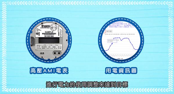 2016-09-23 16_16_47-高壓AM I- 我開放,你發想,激發電力新應用 - YouTube.png